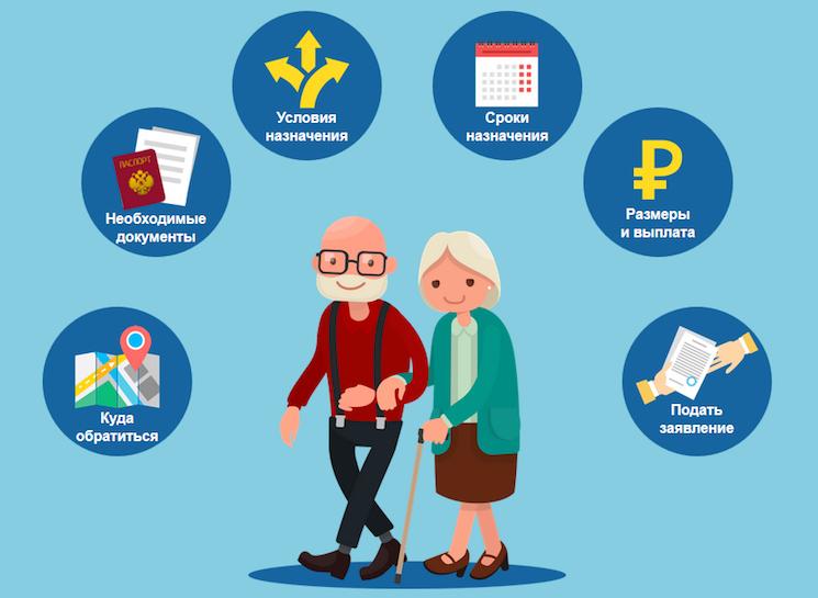 Как получать российскую пенсию, если пенсионер живёт за границей