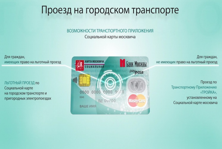 Как получить социальную карту москвича - что она дает и кому положена